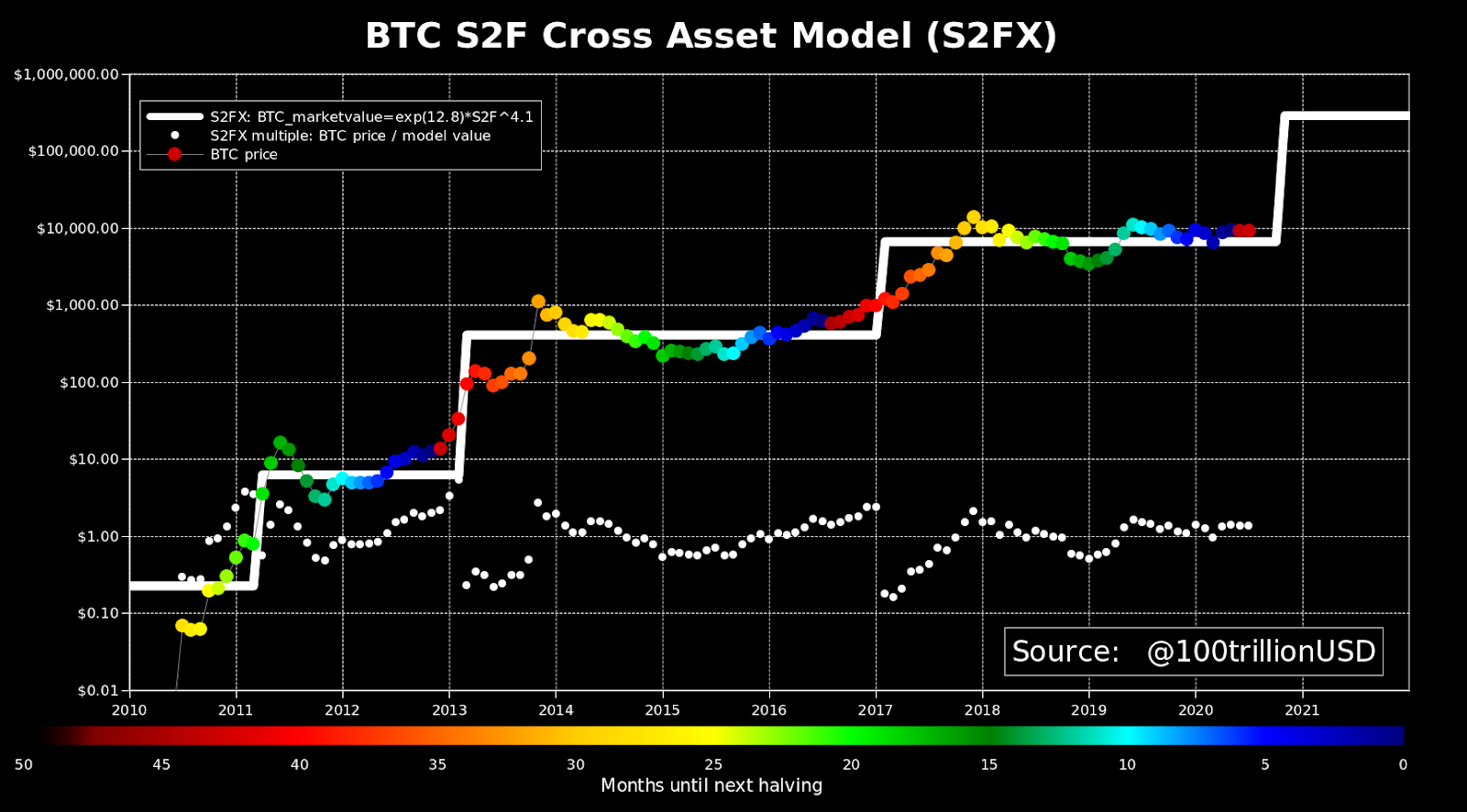 dragonslayer bitcoin market